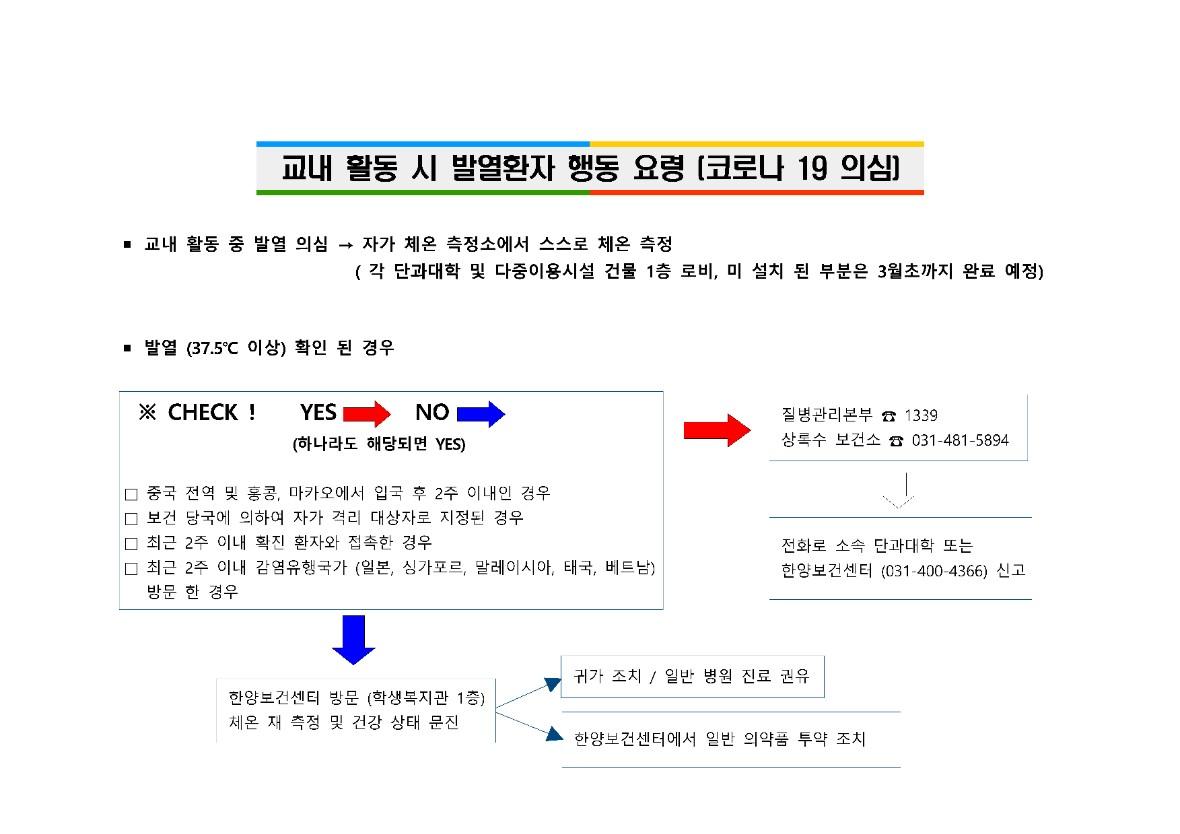 발열환자 행동요령_페이지_1.jpg